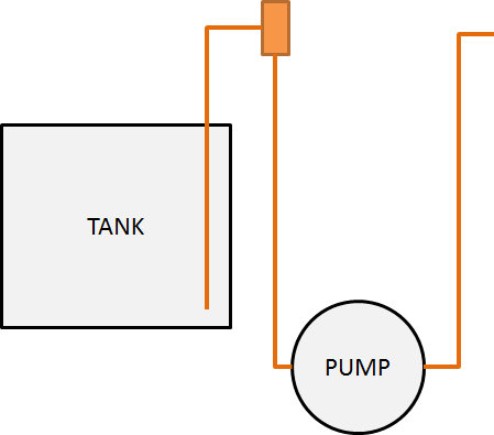 Pipe Sizing Calculator || Preferred Utilities